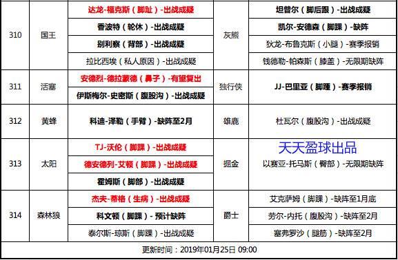 https://cdn.ttyingqiu.com/news/image/2019/1/25/201901250954000047.jpg