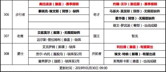 https://cdn.ttyingqiu.com/news/image/2019/1/30/201901301006000054.png