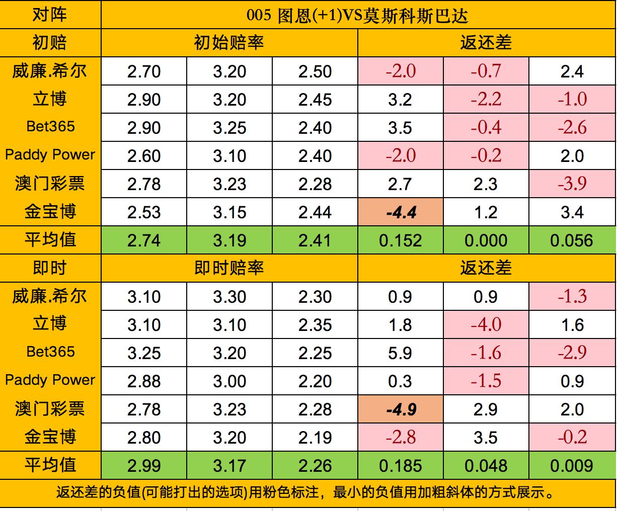https://cdn.ttyingqiu.com/news/image/2019/8/8/201908081239000034.png