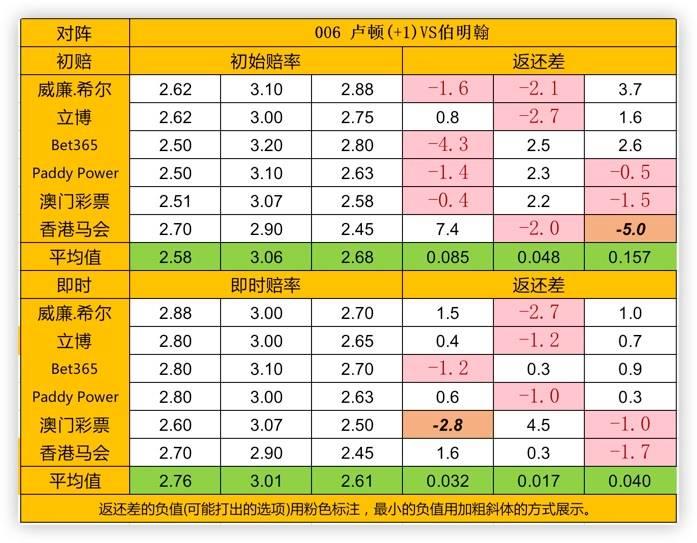 https://cdn.ttyingqiu.com/news/image/2020/11/24/202011241622000001.jpg