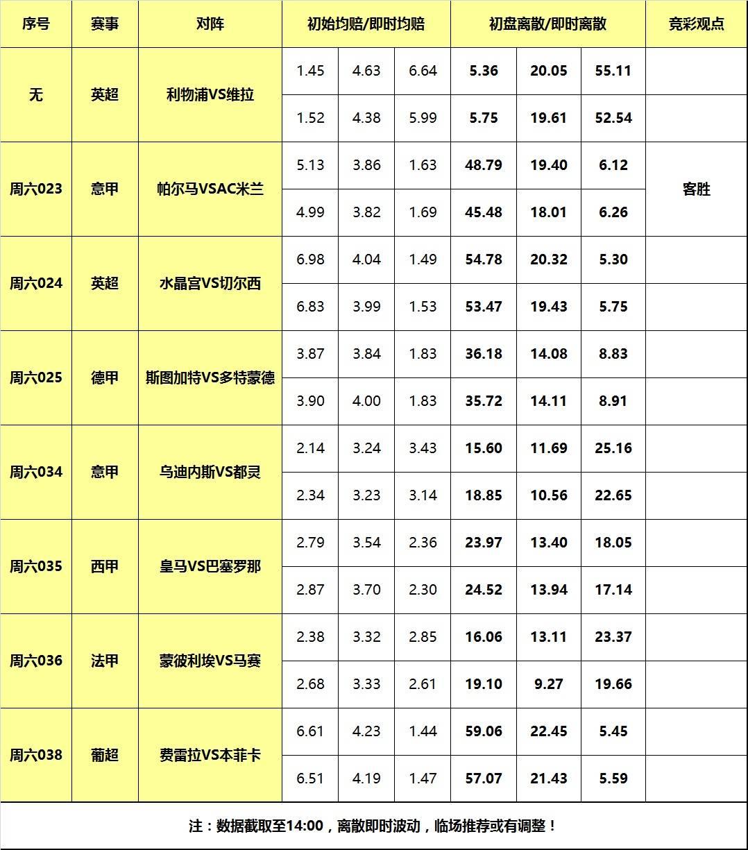 https://cdn.ttyingqiu.com/news/image/2021/4/10/202104101831000010.jpg