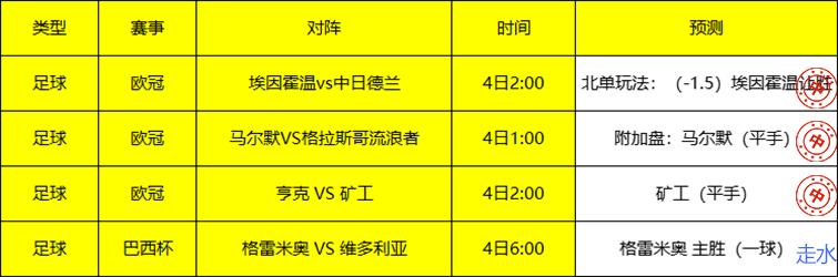 https://cdn.ttyingqiu.com/news/image/2021/8/4/202108041700000006.png